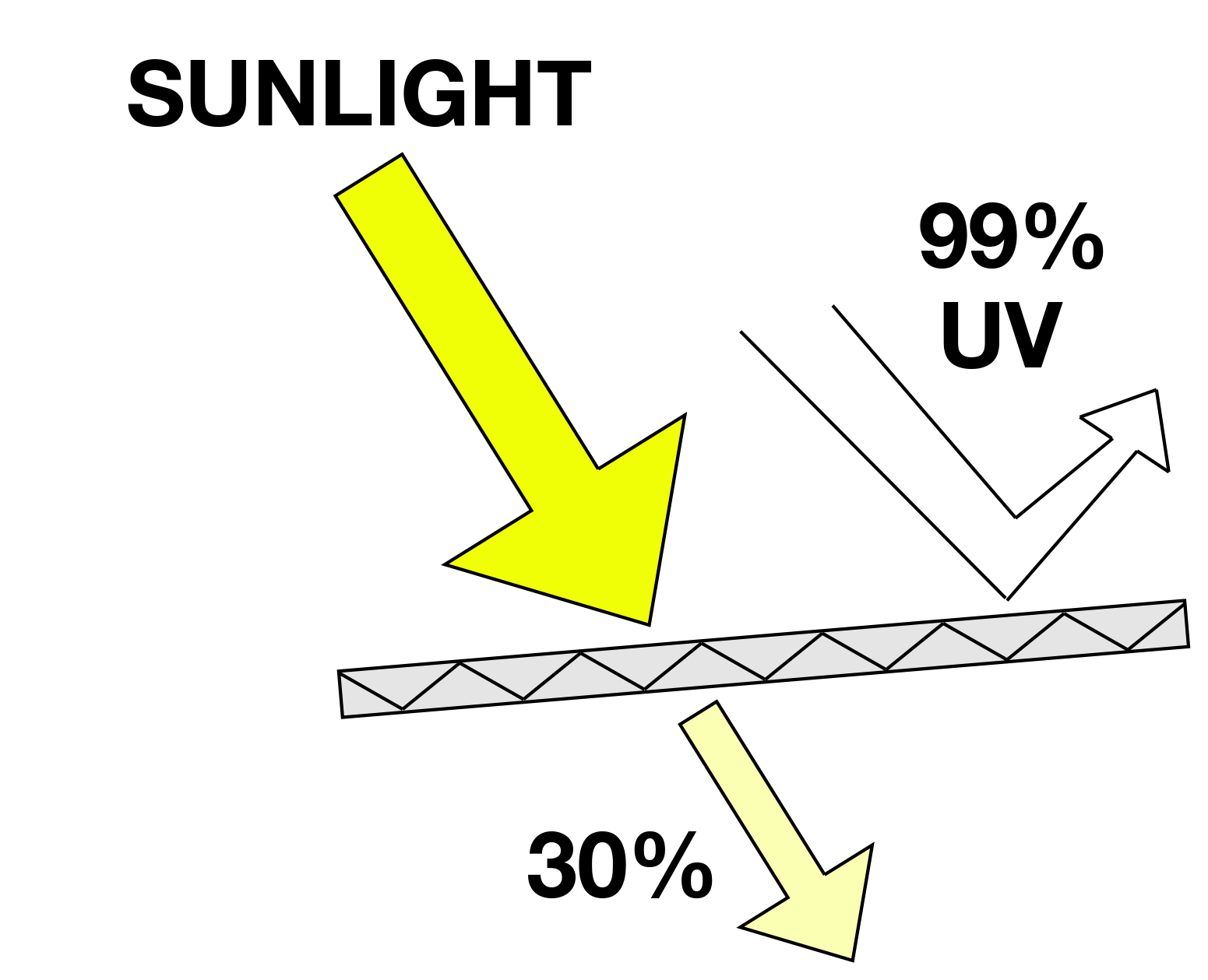 Polygal Diagram center console t tops custom t tops boat t tops